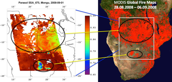 Left: The variability of aerosol ω0(0.67μm) retrieved from POLDER/PARASOL on 1 September 2008 over an area of 1800×1800km around the AERONET site at Mongu, Zambia. Right: Map of fire locations retrieved from MODIS (Moderate-resolution Imaging Spectroradiometer) over the same area (the white rectangle circumscribes the area corresponding to the map shown at left).